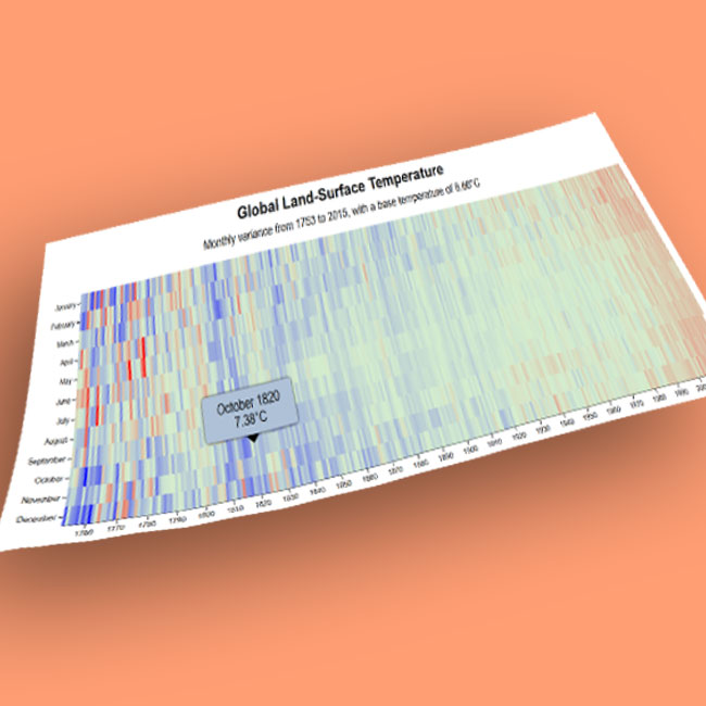 A photoshopped screenshot of the visualization for this project, showing mean global land-mass temperatures per month since 1753.